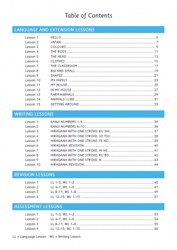 Yonde Kaite Japanese Workbook 1 Contents Page
